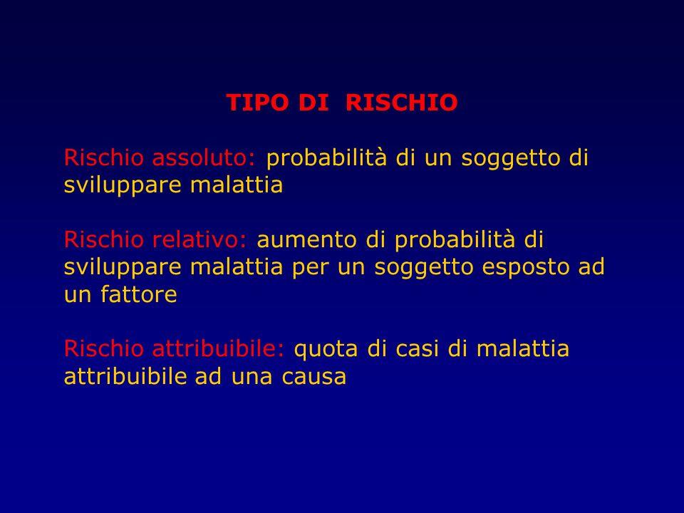 TIPO DI RISCHIO Rischio assoluto: probabilità di un soggetto di sviluppare malattia.