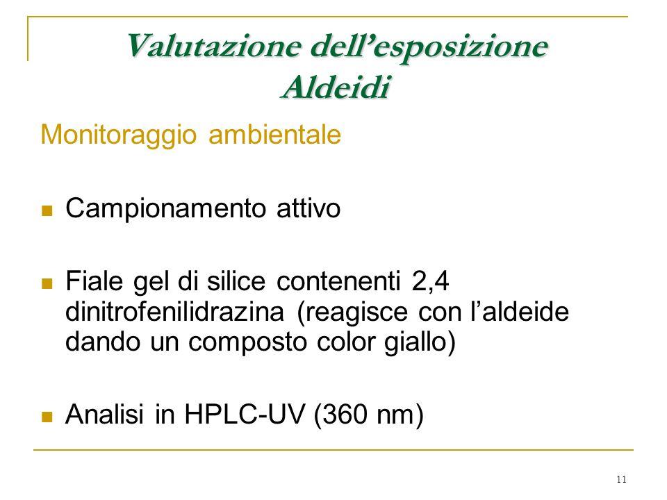 Valutazione dell'esposizione Aldeidi