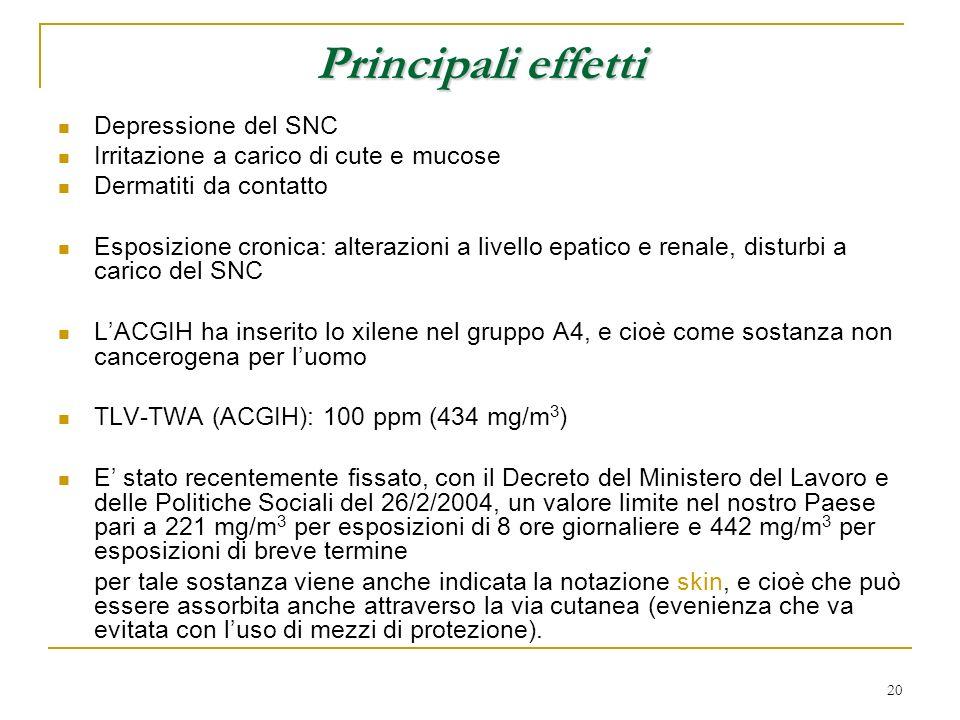 Principali effetti Depressione del SNC
