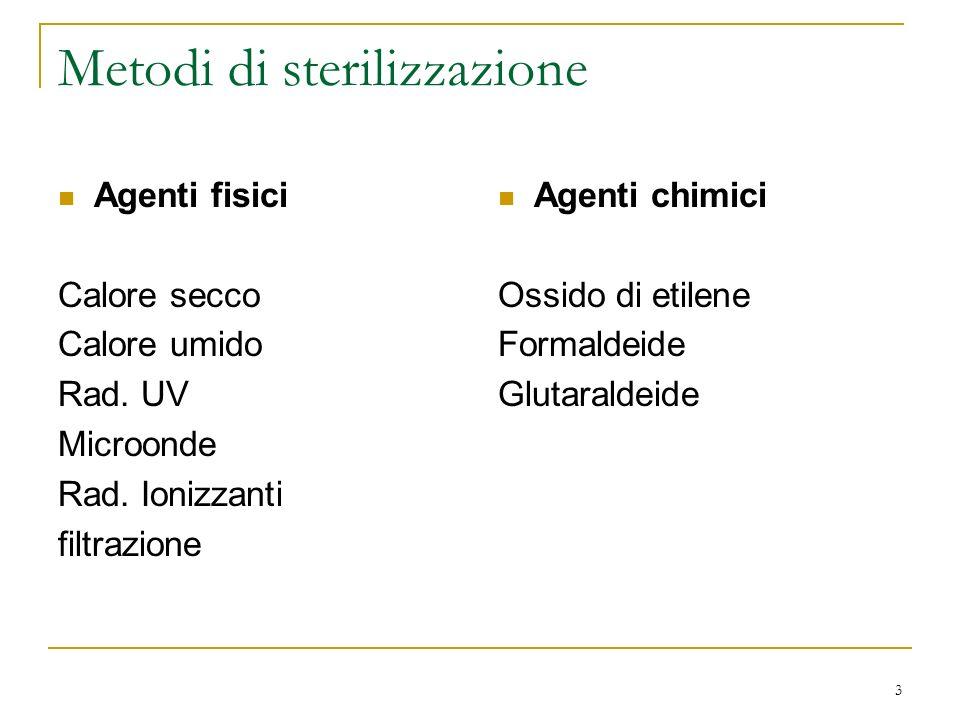 Metodi di sterilizzazione