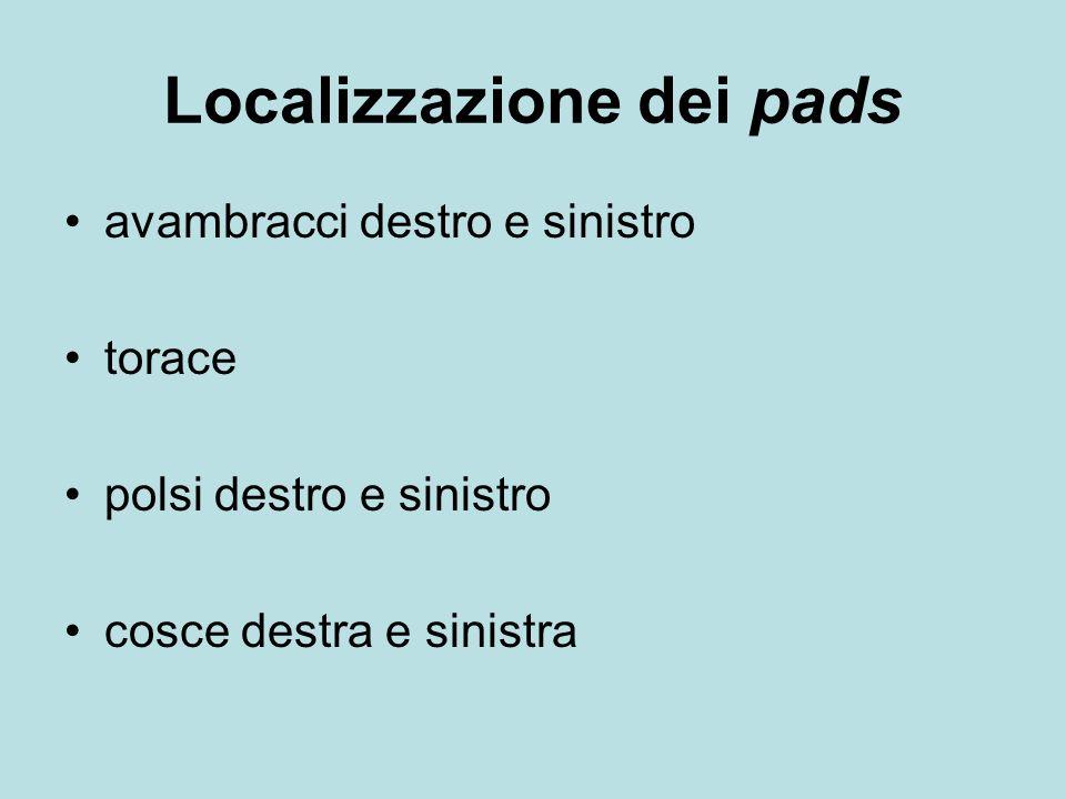 Localizzazione dei pads