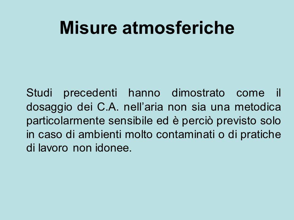Misure atmosferiche