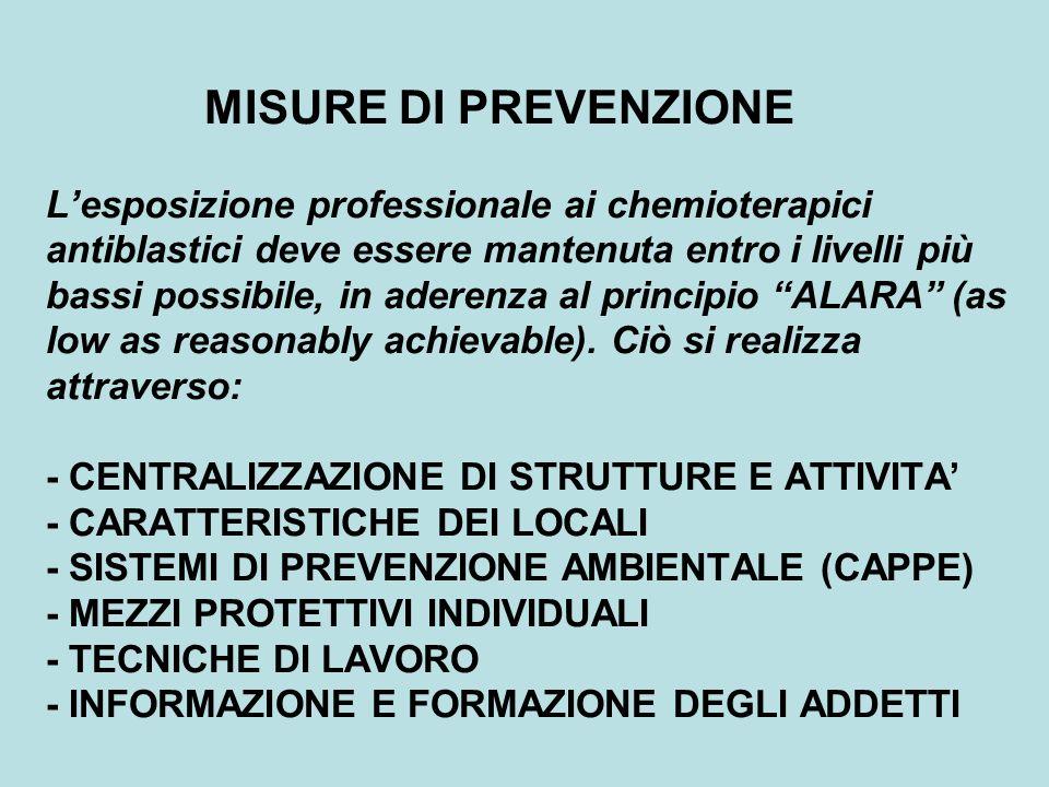 MISURE DI PREVENZIONE L'esposizione professionale ai chemioterapici antiblastici deve essere mantenuta entro i livelli più bassi possibile, in aderenza al principio ALARA (as low as reasonably achievable).