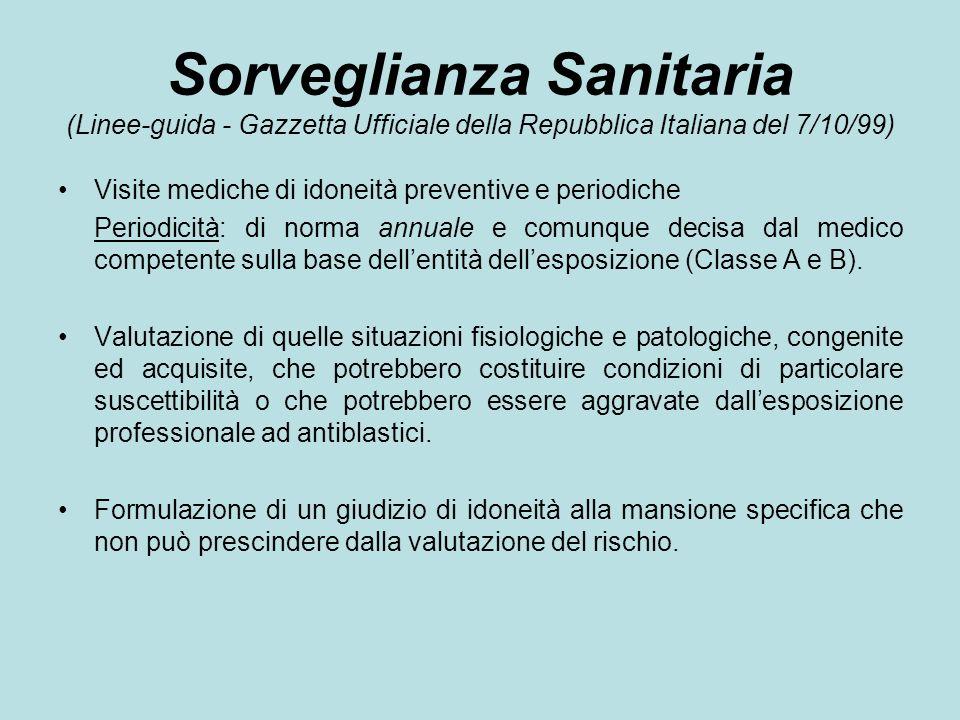 Sorveglianza Sanitaria (Linee-guida - Gazzetta Ufficiale della Repubblica Italiana del 7/10/99)