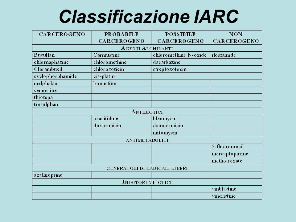 Classificazione IARC