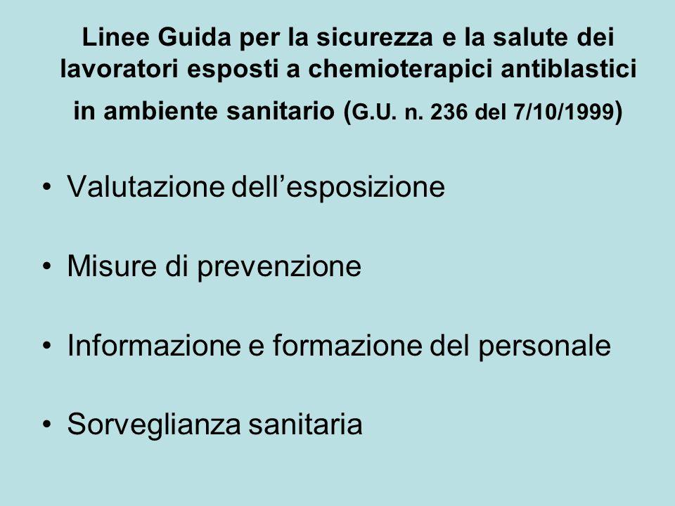 Valutazione dell'esposizione Misure di prevenzione