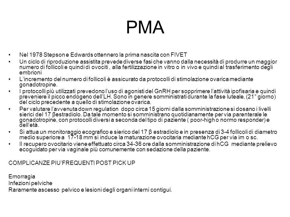 PMA Nel 1978 Stepson e Edwards ottennero la prima nascita con FIVET