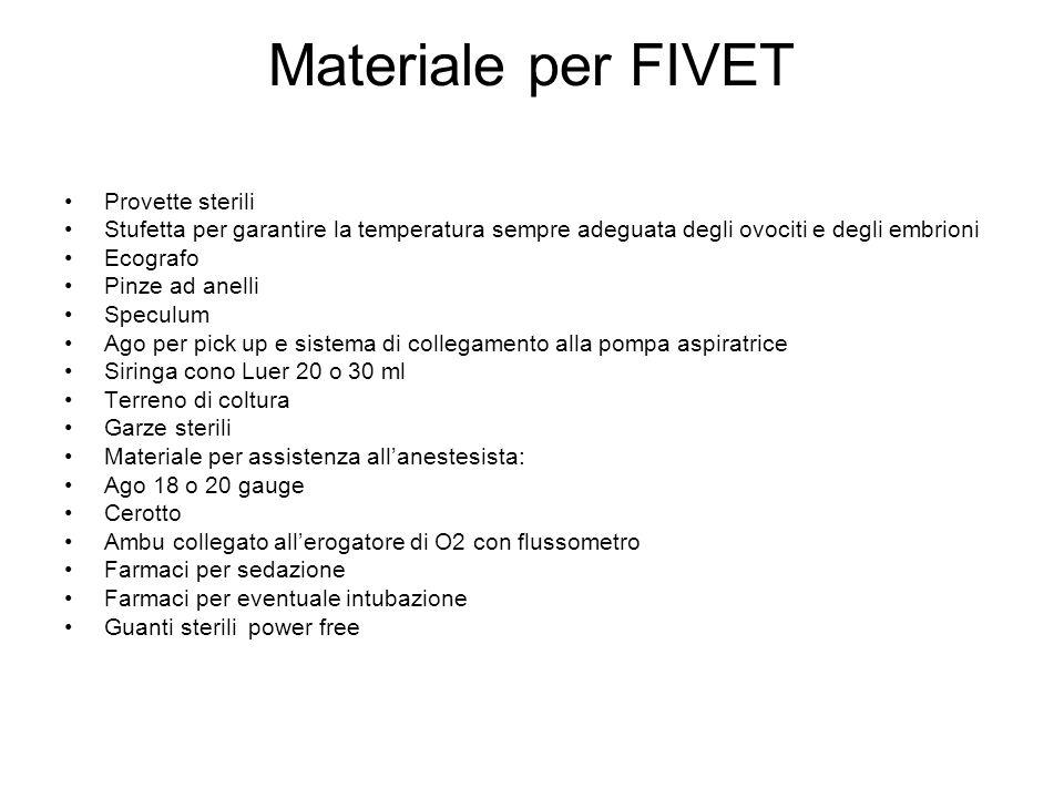 Materiale per FIVET Provette sterili