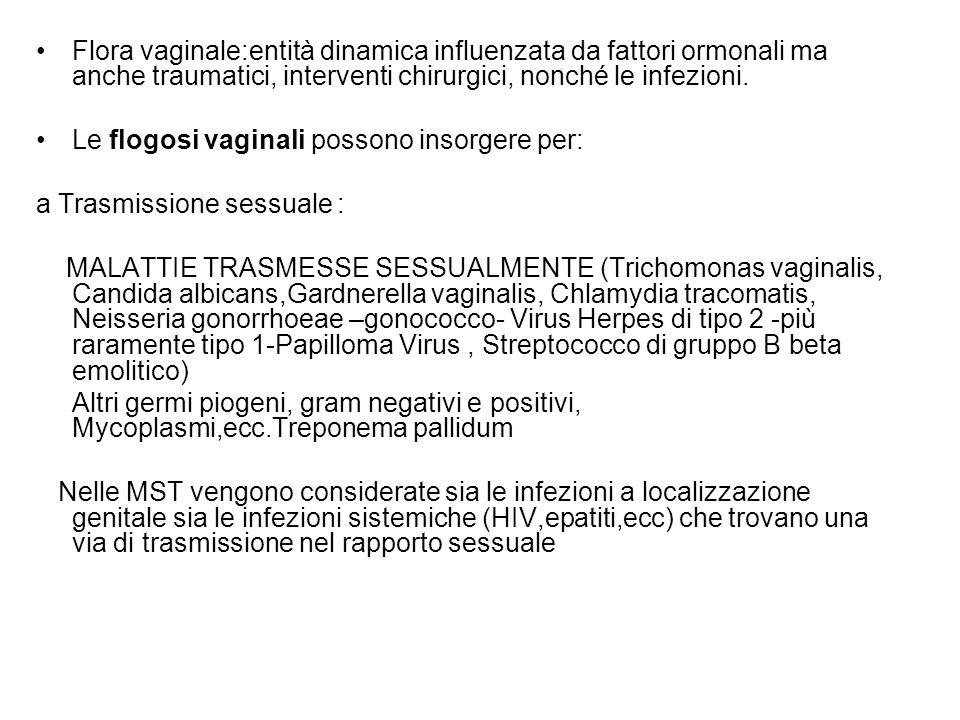 Flora vaginale:entità dinamica influenzata da fattori ormonali ma anche traumatici, interventi chirurgici, nonché le infezioni.