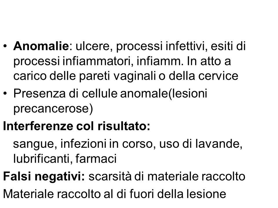 Anomalie: ulcere, processi infettivi, esiti di processi infiammatori, infiamm. In atto a carico delle pareti vaginali o della cervice