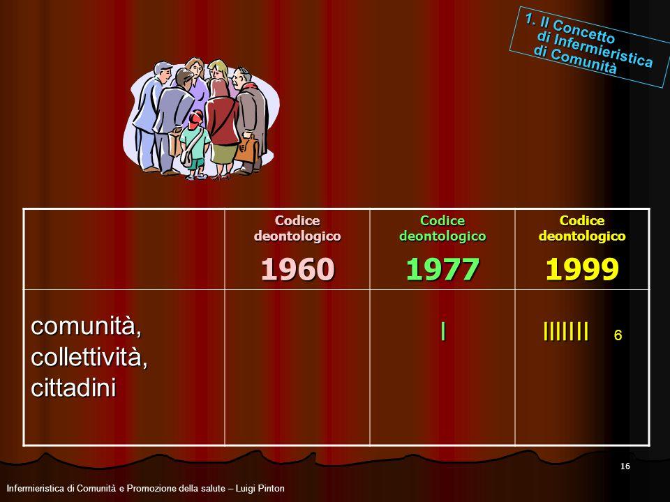 1960 1977 1999 comunità, collettività, cittadini I IIIIIII 6