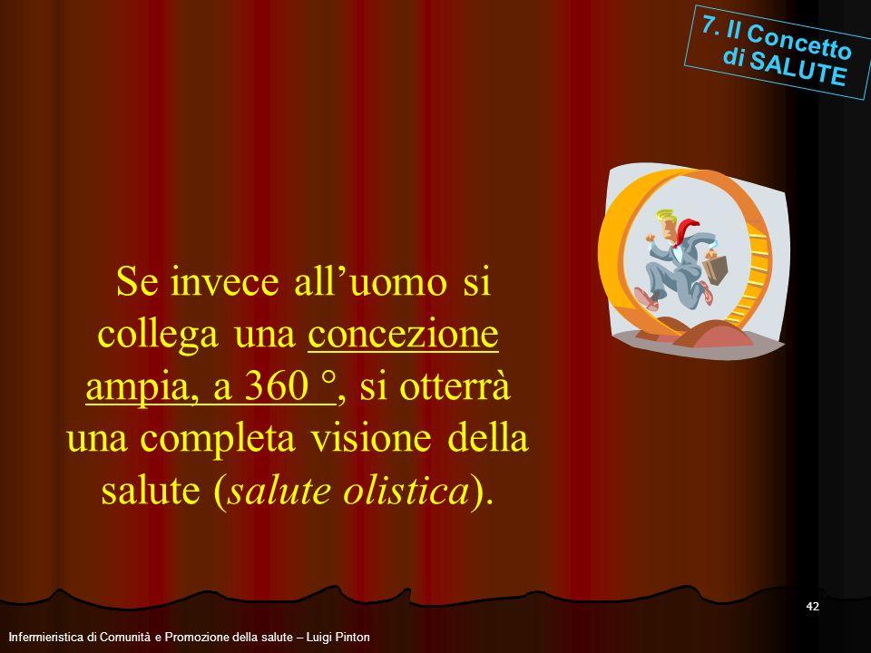 7. Il Concetto di SALUTE.