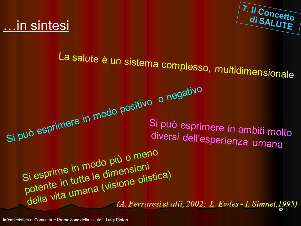 (A. Ferraresi et alii, 2002; L. Ewles - I. Simnet,1995)