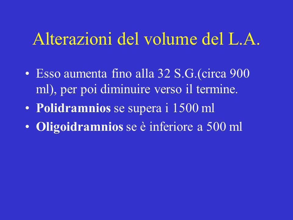 Alterazioni del volume del L.A.