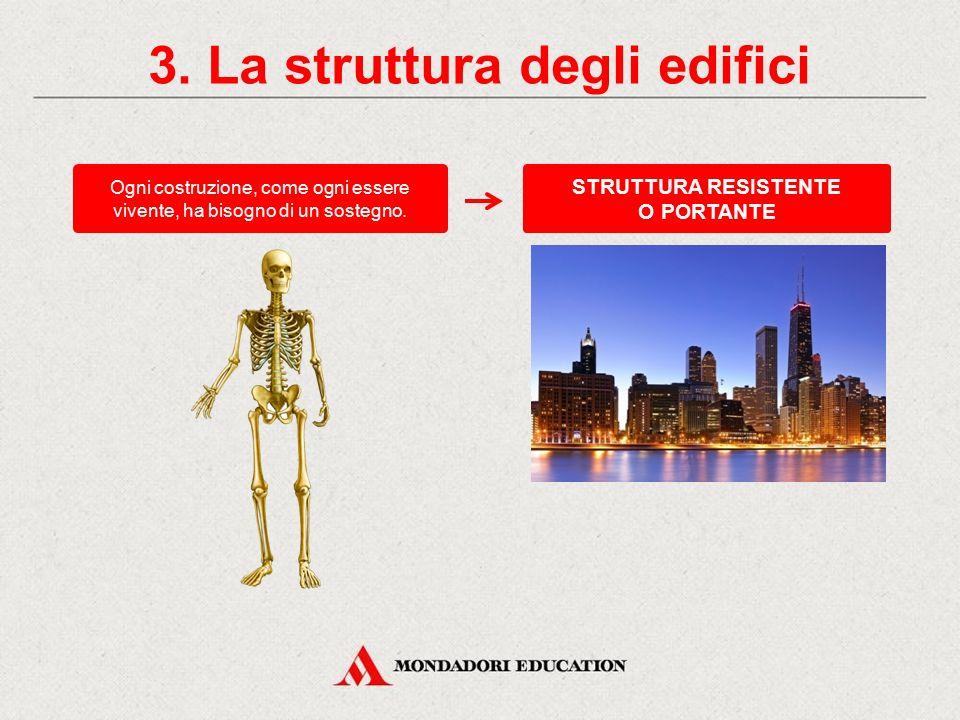 3. La struttura degli edifici STRUTTURA RESISTENTE O PORTANTE