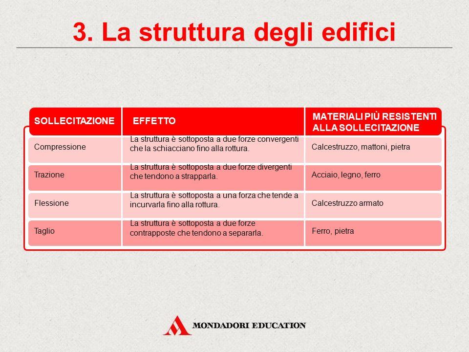 3. La struttura degli edifici
