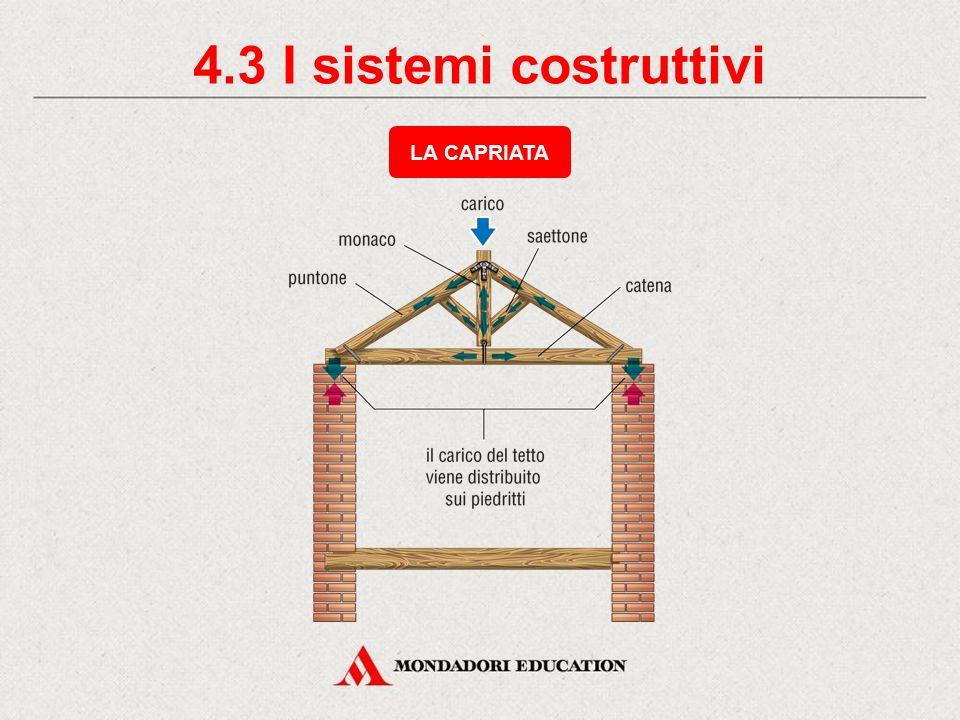 4.3 I sistemi costruttivi LA CAPRIATA * *
