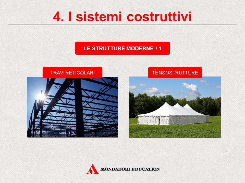 4. I sistemi costruttivi LE STRUTTURE MODERNE / 1 TRAVI RETICOLARI