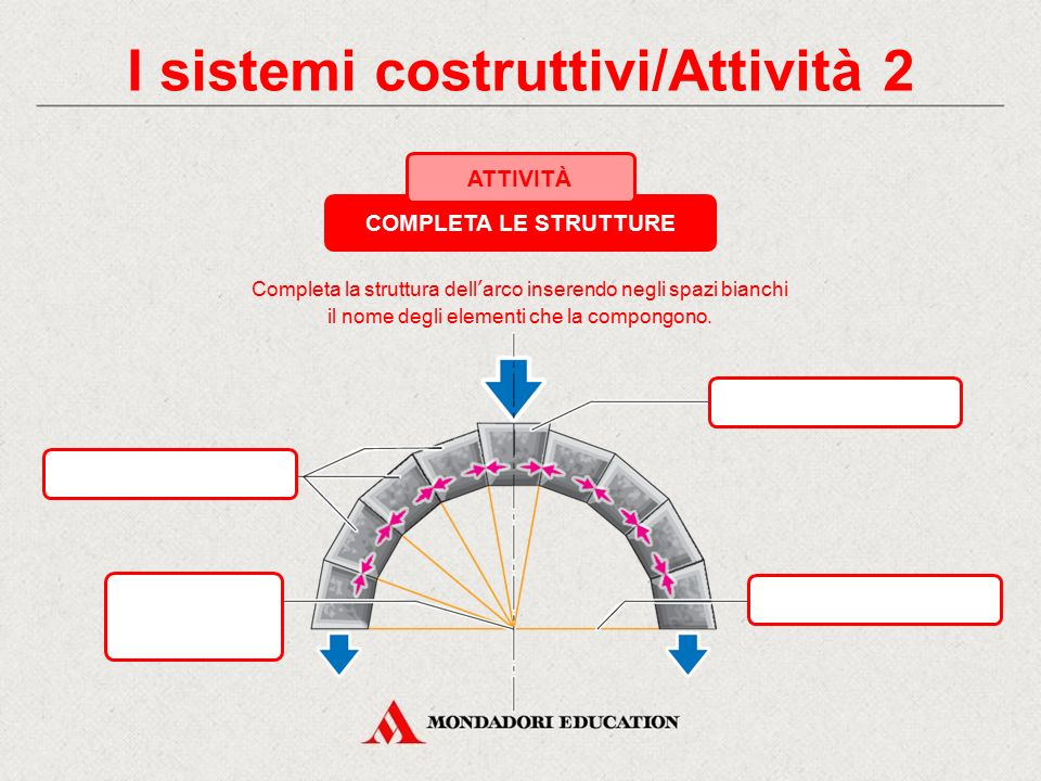 I sistemi costruttivi/Attività 2