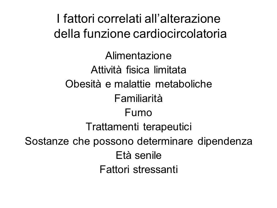 I fattori correlati all'alterazione della funzione cardiocircolatoria