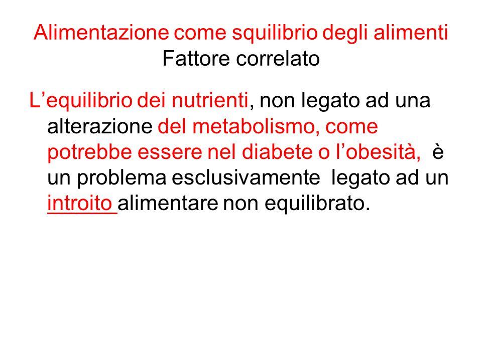 Alimentazione come squilibrio degli alimenti Fattore correlato