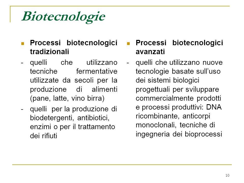 Biotecnologie Processi biotecnologici tradizionali