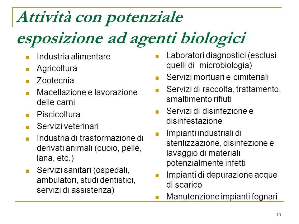 Attività con potenziale esposizione ad agenti biologici