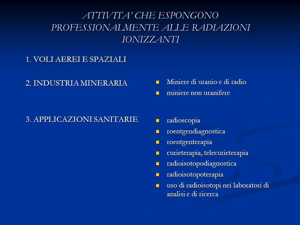ATTIVITA' CHE ESPONGONO PROFESSIONALMENTE ALLE RADIAZIONI IONIZZANTI
