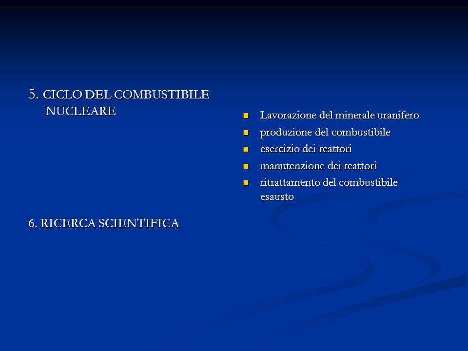 5. CICLO DEL COMBUSTIBILE NUCLEARE