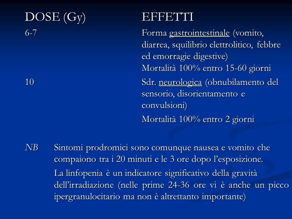 DOSE (Gy) EFFETTI
