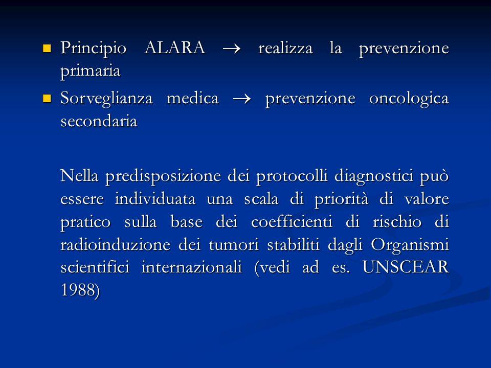 Principio ALARA  realizza la prevenzione primaria
