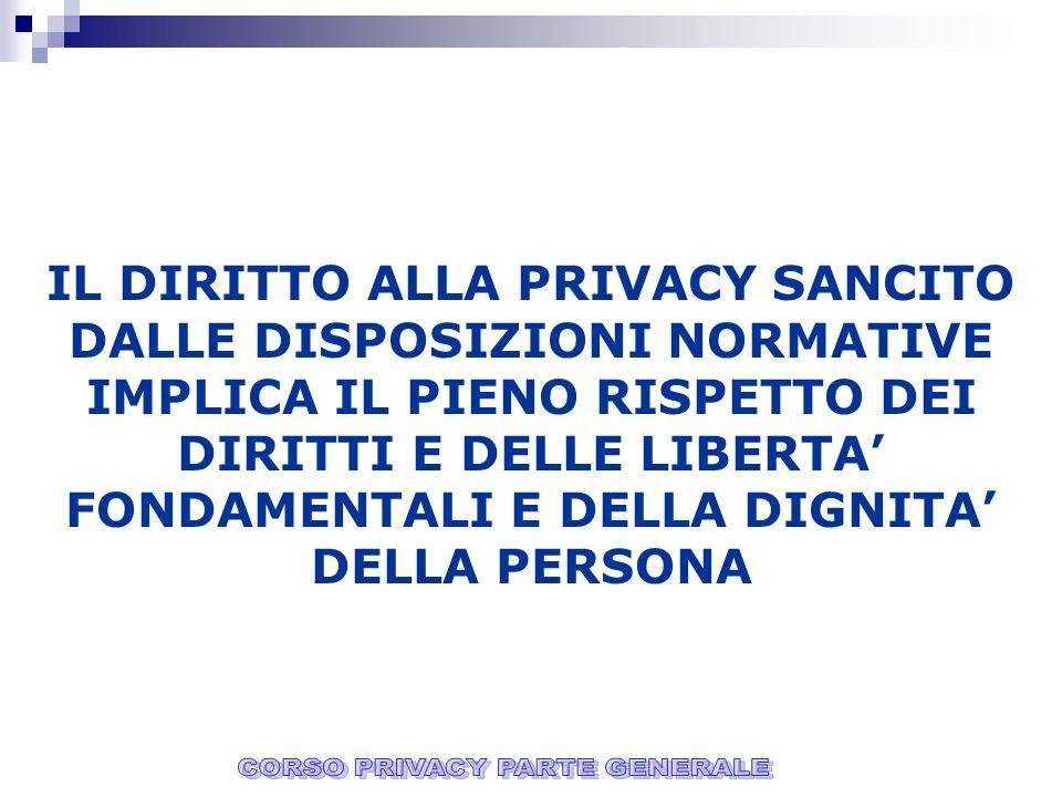 CORSO PRIVACY PARTE GENERALE