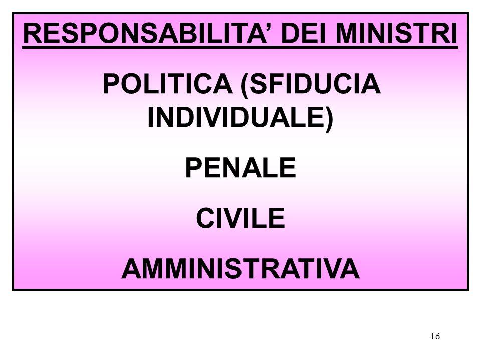 RESPONSABILITA' DEI MINISTRI POLITICA (SFIDUCIA INDIVIDUALE)