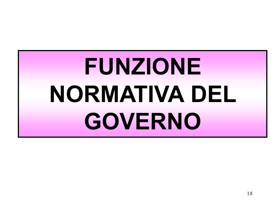 FUNZIONE NORMATIVA DEL GOVERNO