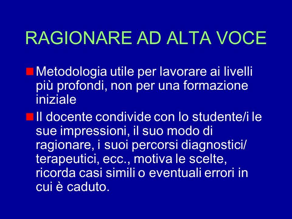 RAGIONARE AD ALTA VOCE Metodologia utile per lavorare ai livelli più profondi, non per una formazione iniziale.