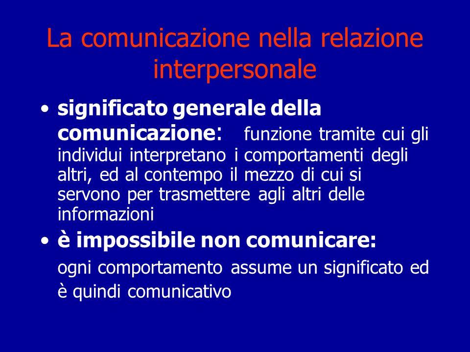 La comunicazione nella relazione interpersonale