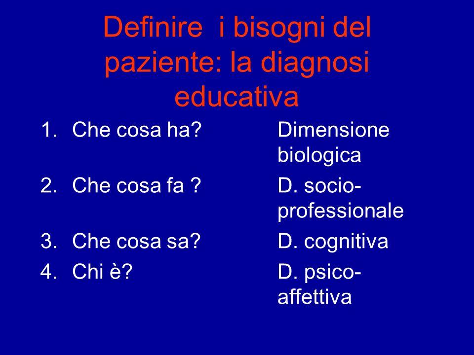 Definire i bisogni del paziente: la diagnosi educativa
