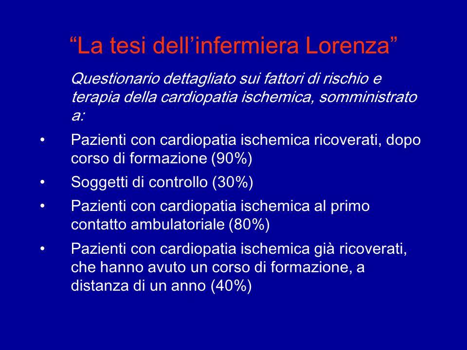 La tesi dell'infermiera Lorenza