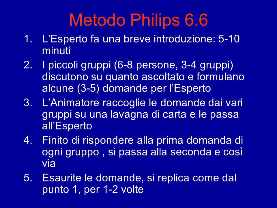 Metodo Philips 6.6 L'Esperto fa una breve introduzione: 5-10 minuti