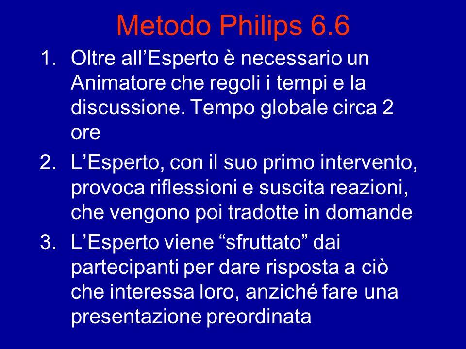Metodo Philips 6.6 Oltre all'Esperto è necessario un Animatore che regoli i tempi e la discussione. Tempo globale circa 2 ore.