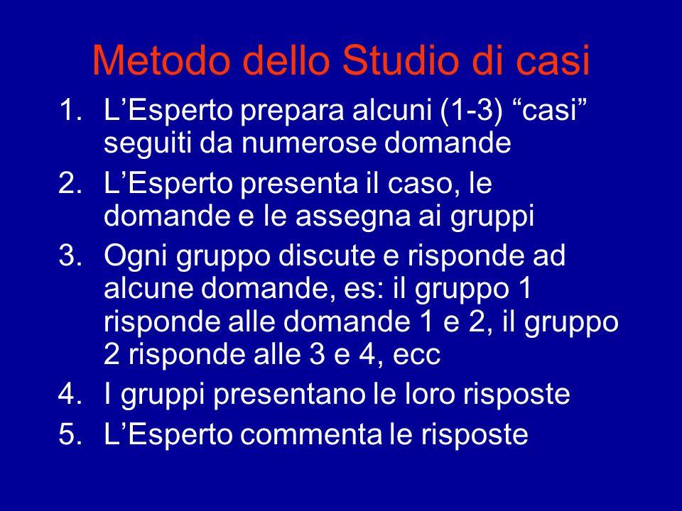 Metodo dello Studio di casi