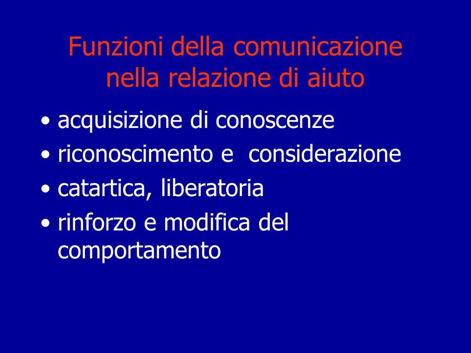 Funzioni della comunicazione nella relazione di aiuto