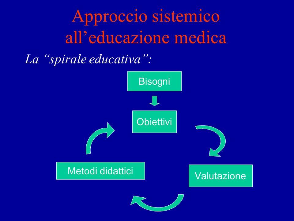 Approccio sistemico all'educazione medica