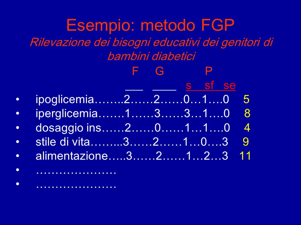 Esempio: metodo FGP Rilevazione dei bisogni educativi dei genitori di bambini diabetici