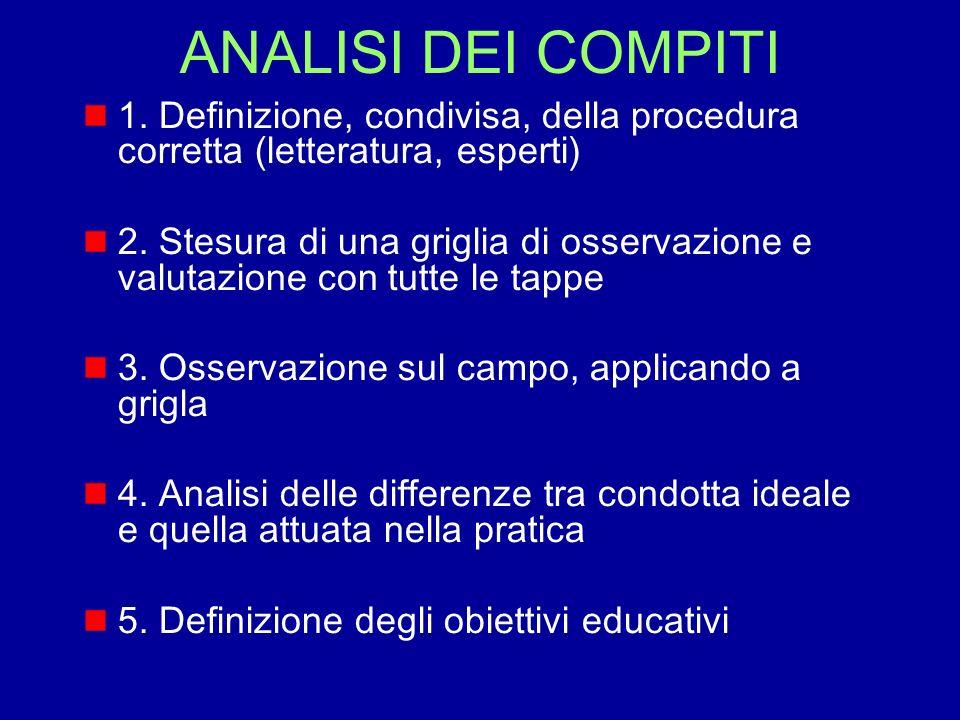 ANALISI DEI COMPITI 1. Definizione, condivisa, della procedura corretta (letteratura, esperti)