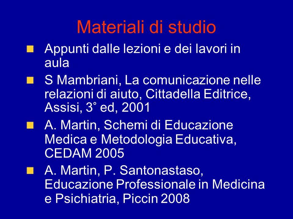 Materiali di studio Appunti dalle lezioni e dei lavori in aula