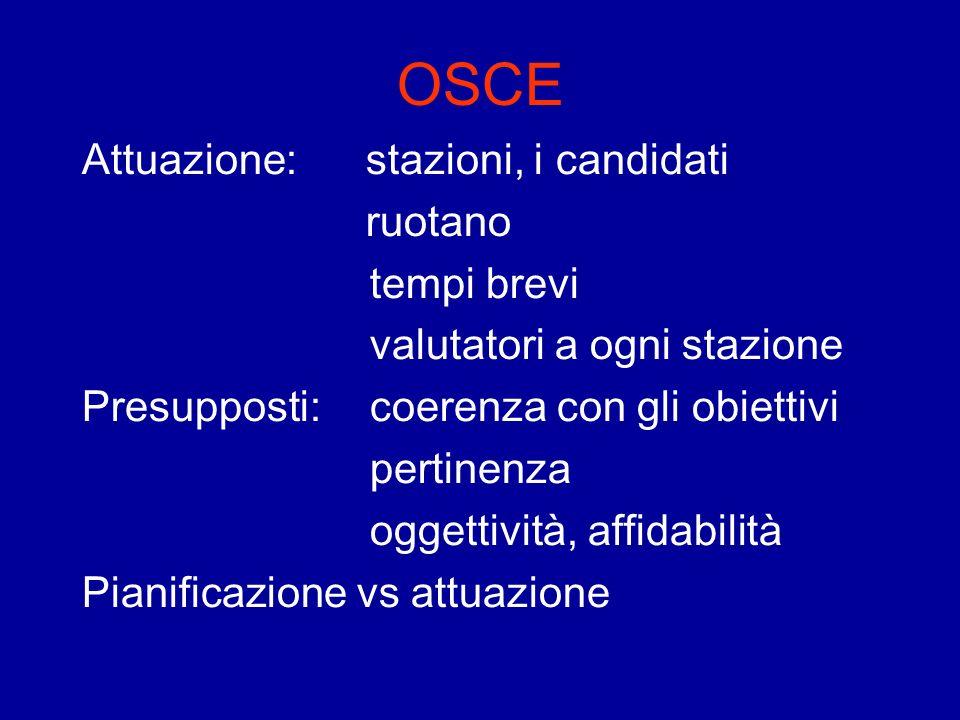 OSCE Attuazione: stazioni, i candidati ruotano tempi brevi