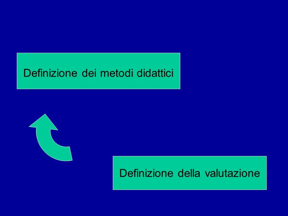 Definizione dei metodi didattici