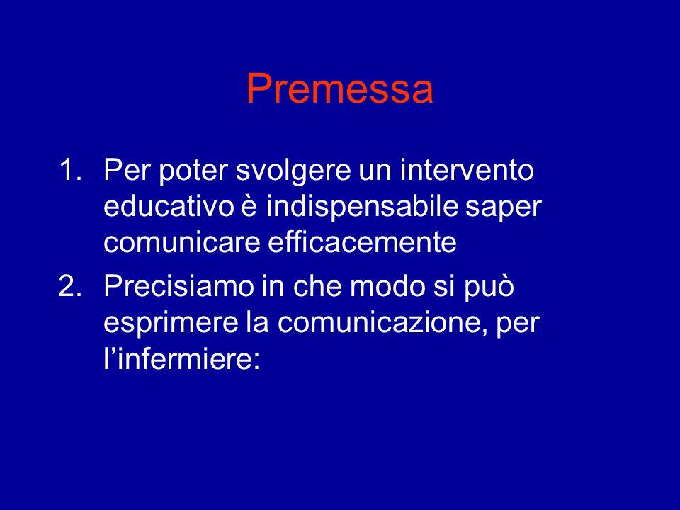 Premessa Per poter svolgere un intervento educativo è indispensabile saper comunicare efficacemente.