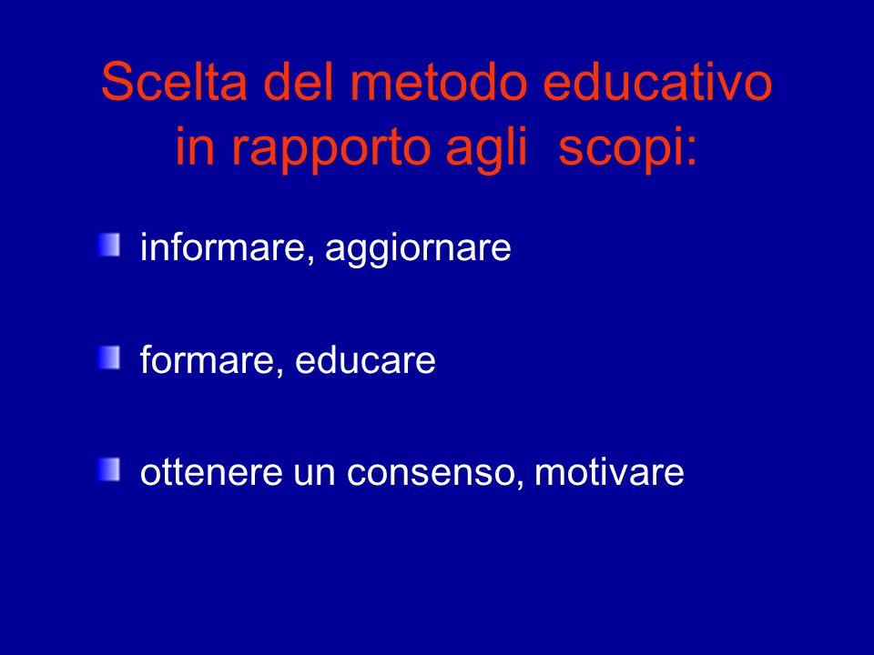 Scelta del metodo educativo in rapporto agli scopi: